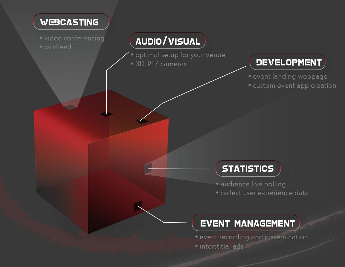 vektorious_the-box